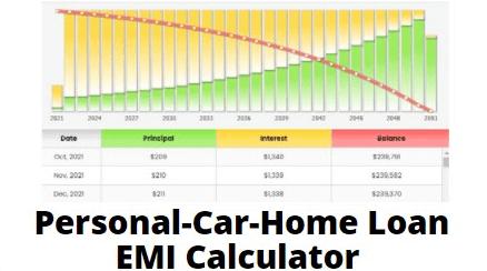 Personal, Car, Home Loan EMI Calculator
